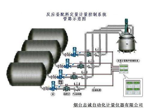 反应釜投料计量系统